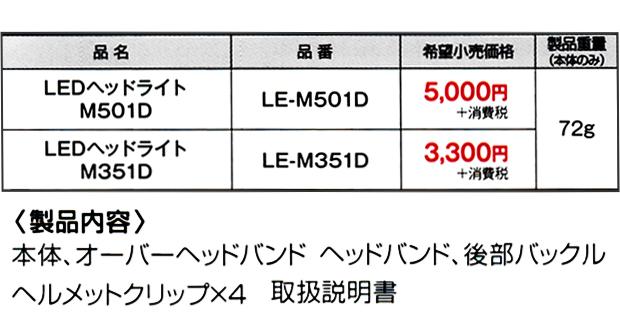 タジマ 建築向けLEDヘッドライト【M501D】【M351D】