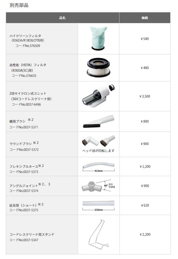 Hikoki コードレスクリーナ R36DA/R18DB/DTB用別売部品