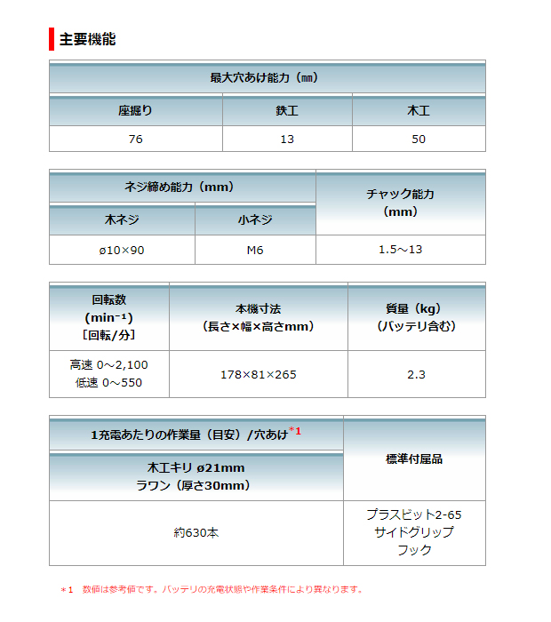 マキタ 18V充電式ドライバドリル DF486DRGX/DZ