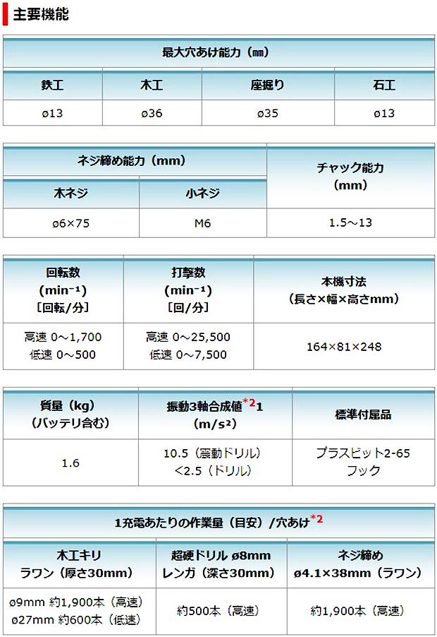 マキタ 18V 充電式震動ドライバドリル HP487D