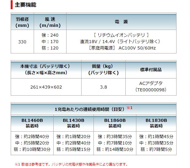 マキタ 充電式産業扇 CF301DZ