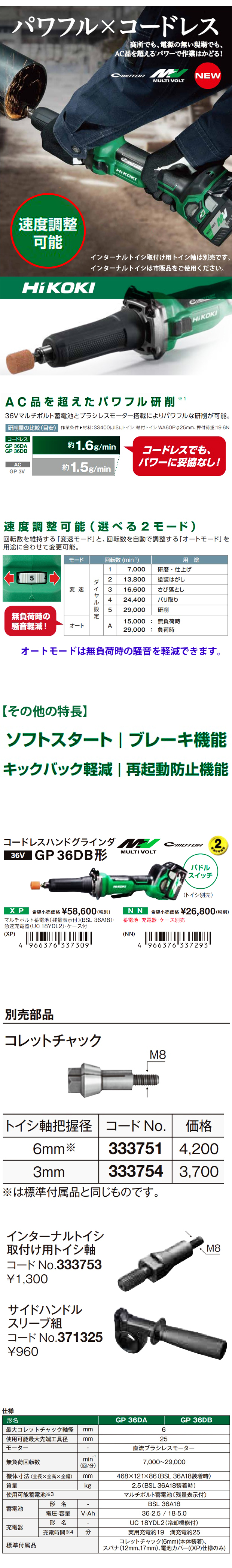 HiKOKI マルチボルト(36V)コードレスハンドグラインダ GP36DB