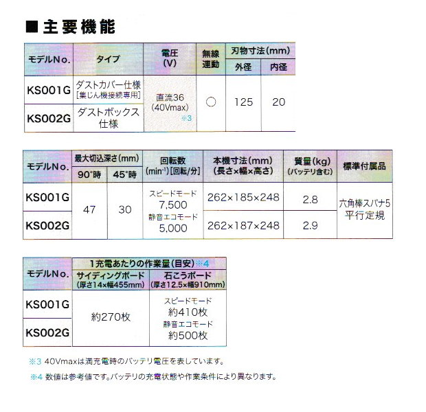 マキタ 40Vmax 125mm充電式防じん丸ノコ KS002G