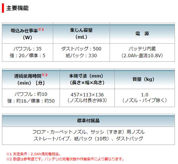 マキタ 10.8V充電式クリーナ CL115FDWI/R/P