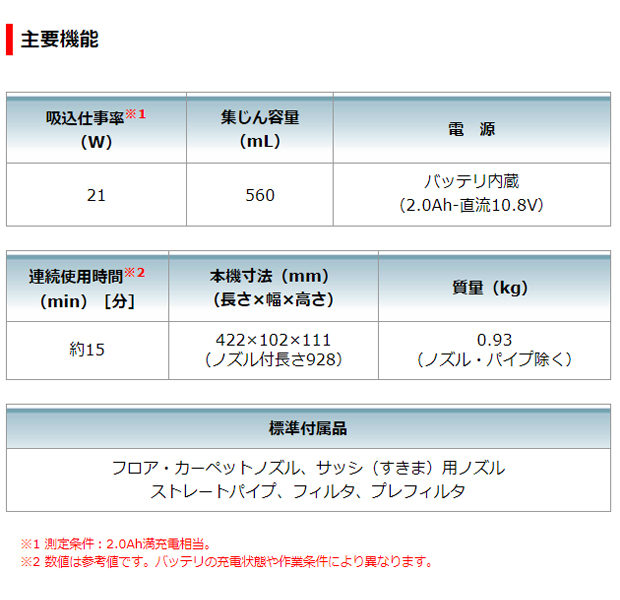 マキタ 10.8V充電式クリーナ CL116DWI/R